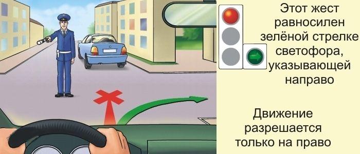 Жест, разрешающий только поворот направо