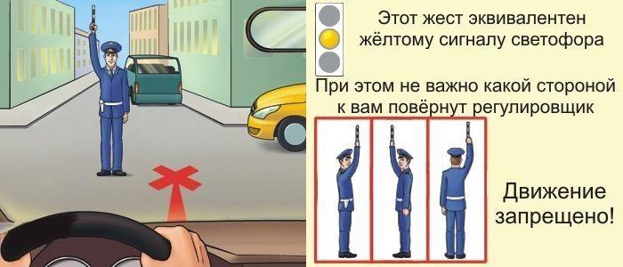 Предупреждающий сигнал