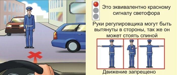 Знак эквивалентный красному сигналу светофора