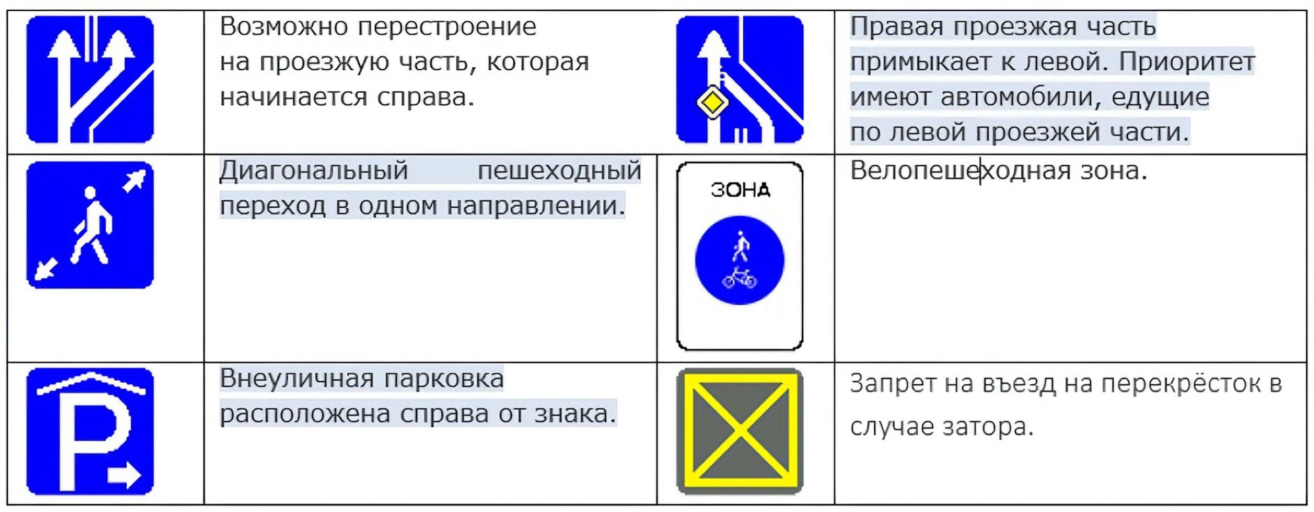 Новые знаки