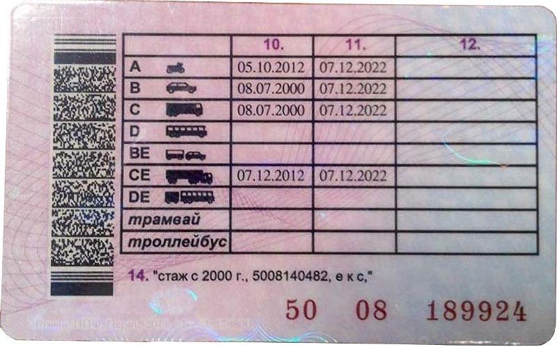 Открытые категории водительских прав