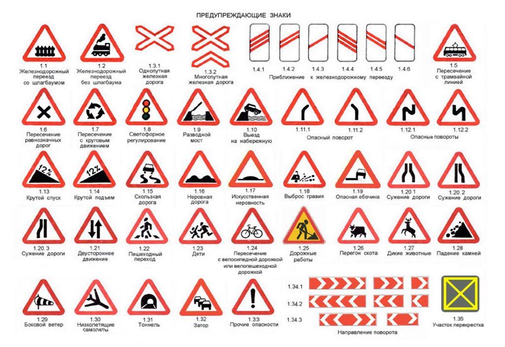 знаки дорожного движения фото с описанием лета минске совпало