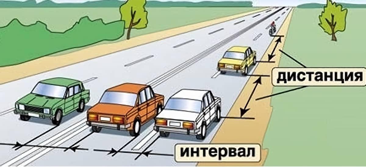 Интервал и дистанция между автомобилями