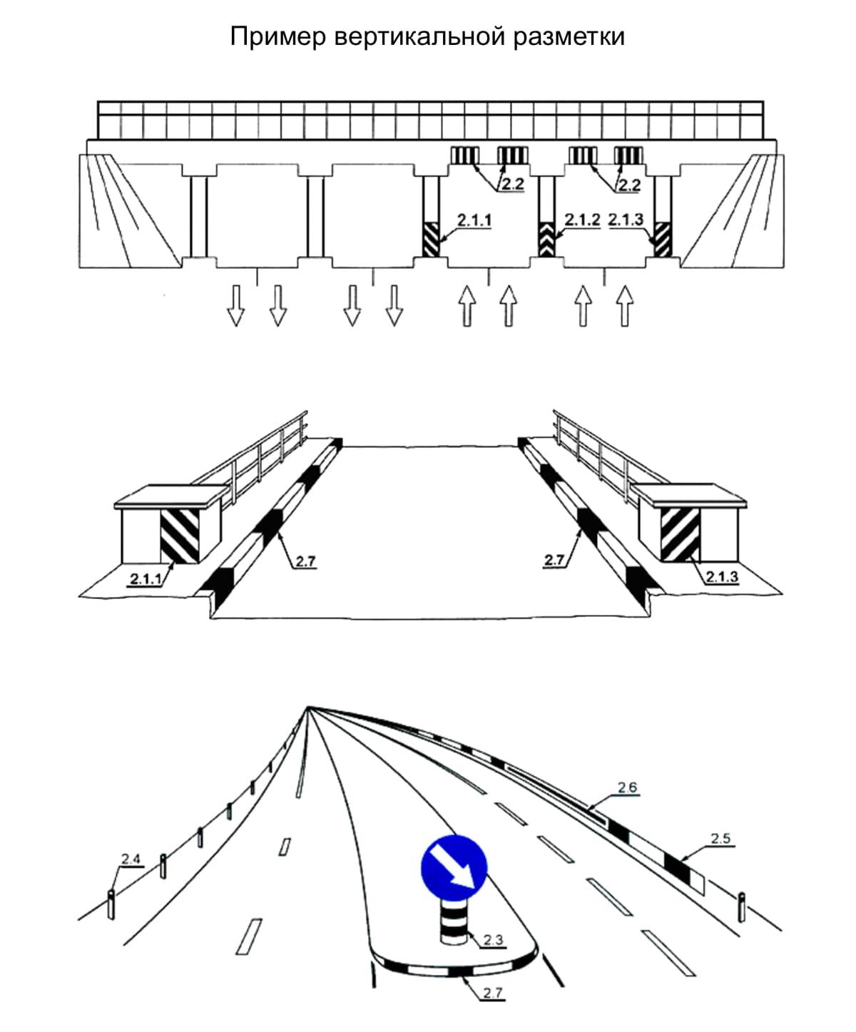 Примеры нанесения вертикальной разметки