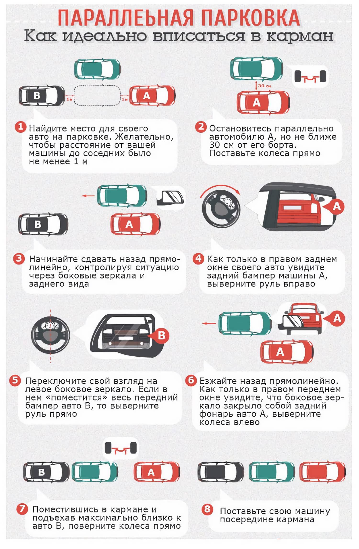 Как научиться парковаться параллельно задним ходом
