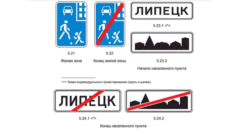 Знак жилой зоны