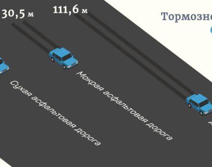 Как тормозить на автомобиле с механической коробкой передач